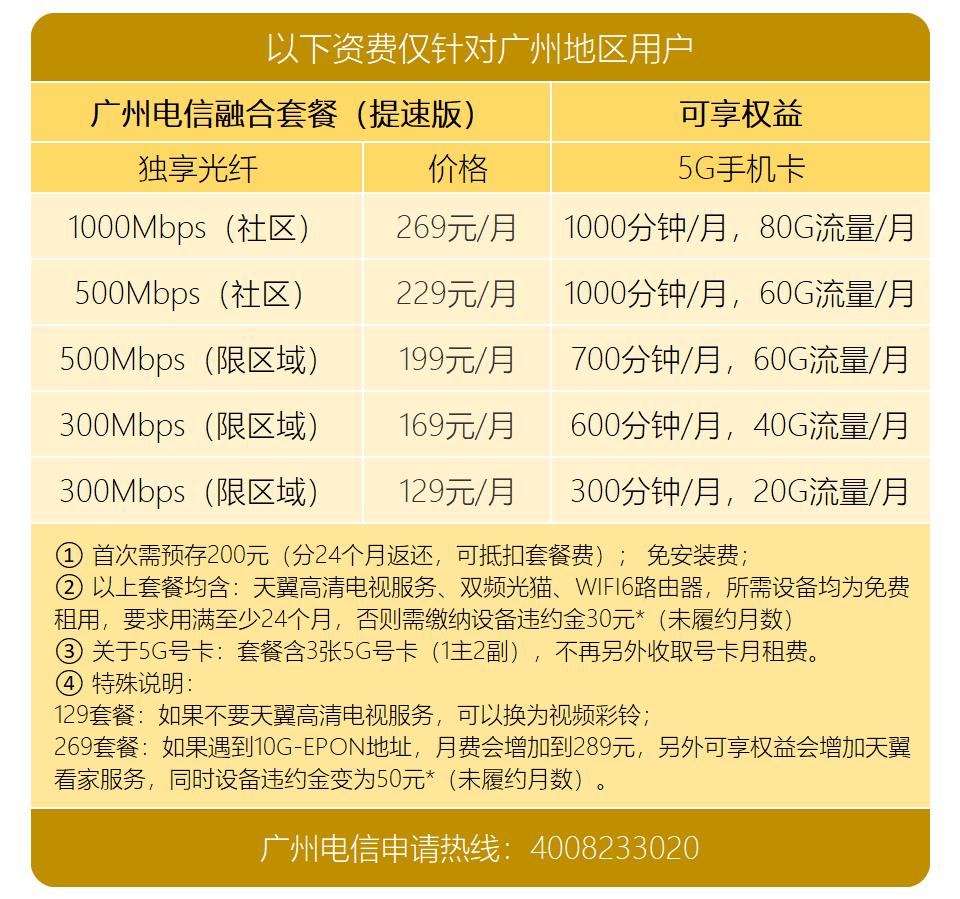 广州电信宽带价格表