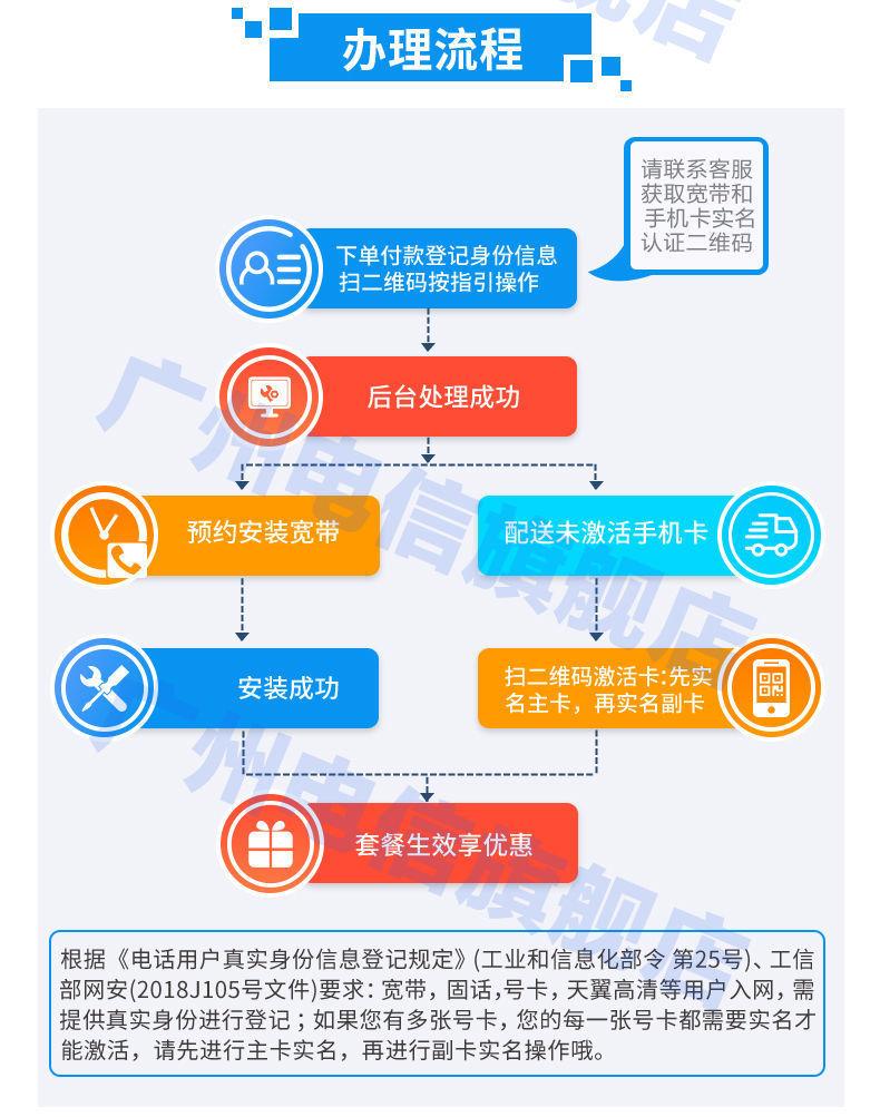 广州电信办理流程